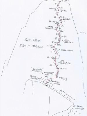 Schizzo Erba-Fumagalli (Val di Zocca)